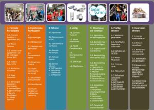 Productenlijn EH 2014